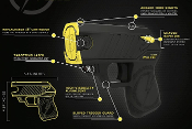 TASER Pulse (w/ 2 cartridges, Laser, 50,000 Volts) $50.00 Rebate